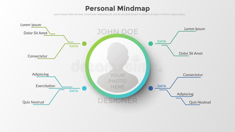 Infographic design template. Hierarchical diagram with place for person`s photo in center connected to text boxes by coloful lines. Concept of personal mind map vector illustration