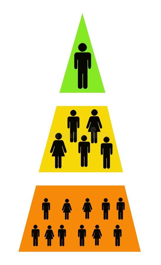 Hierarchie lizenzfreie abbildung