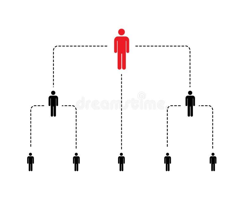 Hierarchie der Firma, Entwurf mit einfachen Personenikonen auf Weiß lizenzfreie abbildung