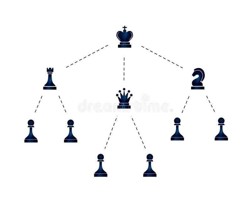 Hierarchie der Firmenillustration mit Schachikonen auf Weiß stock abbildung