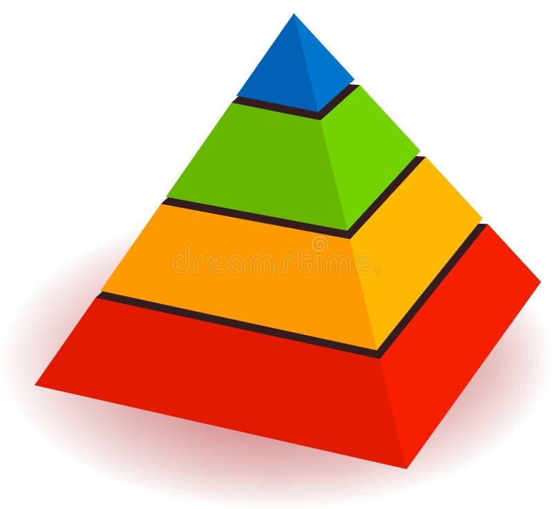 Hierarchie der Pyramide stock abbildung