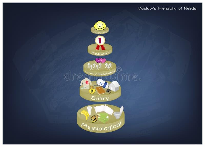 Hierarchie des Bedarfs-Diagramms der menschlichen Motivation auf Tafel vektor abbildung