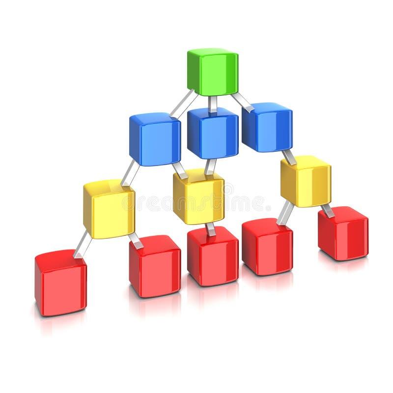 Hierarchienkonzept lizenzfreie abbildung
