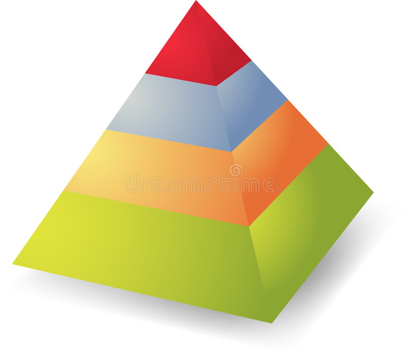 Hierarchienpyramide stock abbildung