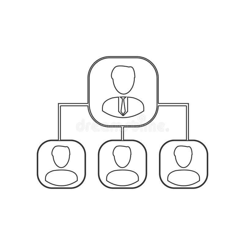 Hierarchii ikona Element HR dla mobilnego poj?cia i sieci apps ikony Kontur, cienka kreskowa ikona dla strona internetowa projekt royalty ilustracja