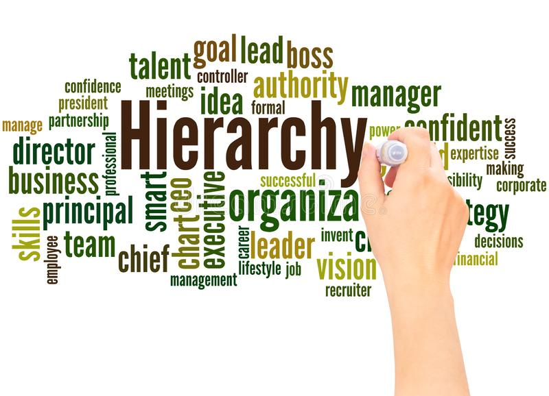 Hierarchy word cloud concept. Hierarchy word cloud hand writing concept on white background royalty free stock photo