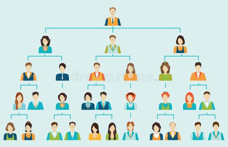 Hierarki för företags affär för organisatoriskt diagram stock illustrationer