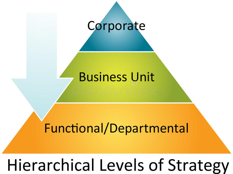 hierarkisk pyramidstrategi för diagram stock illustrationer