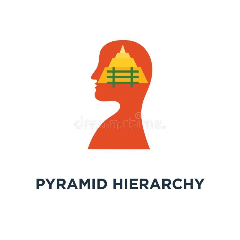 hierarquia da pirâmide do ícone humano das necessidades psicanálise, projeto do símbolo do conceito do significado da vida, fase  ilustração royalty free