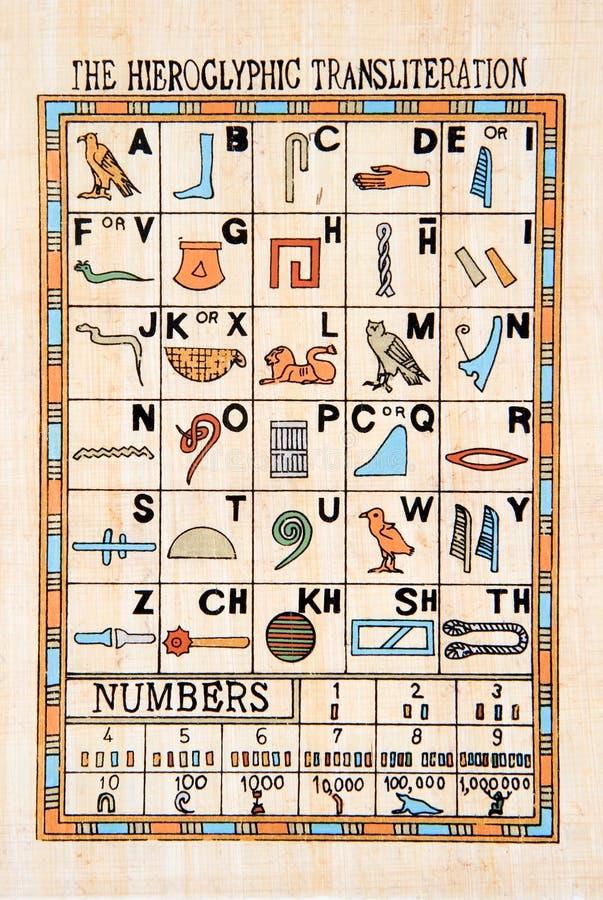 hieroglyphics стоковое фото