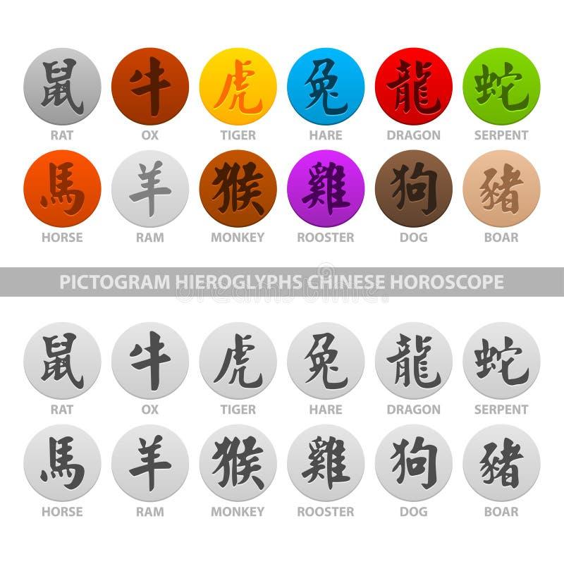 Hieroglyphs εικονογραμμάτων κινεζικό ωροσκόπιο απεικόνιση αποθεμάτων