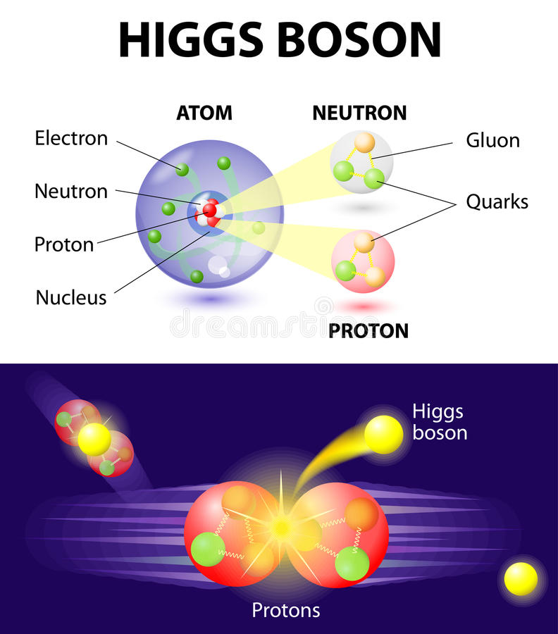 Higgs Boson particle stock illustration