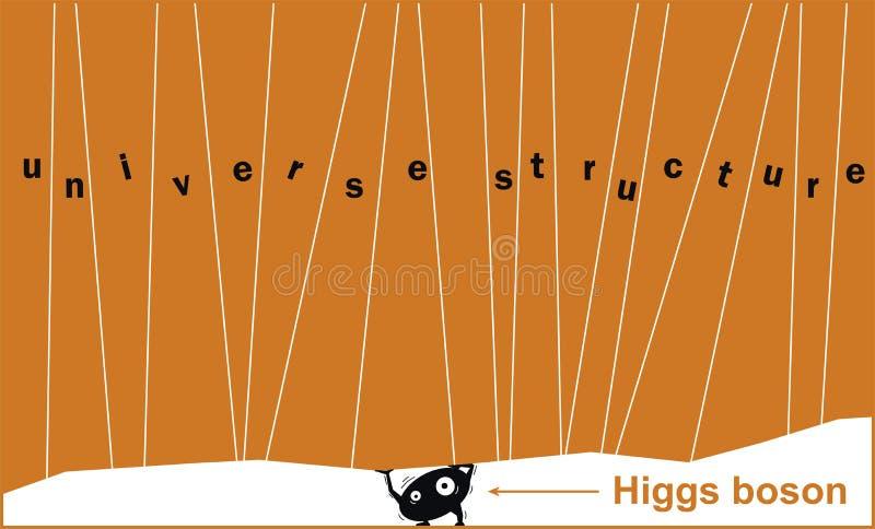 Higgs bozon ilustracja wektor