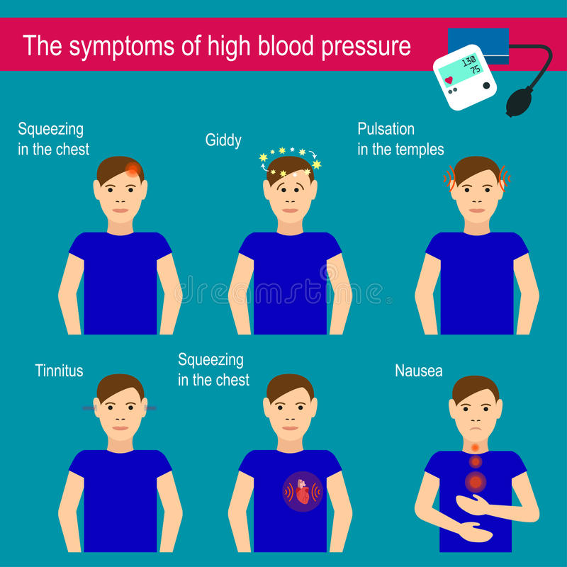 High blood pressure. Vector illustration stock illustration