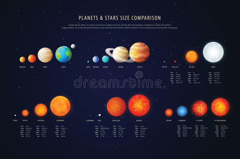 High detailed stars comparison education poster vector royalty free illustration