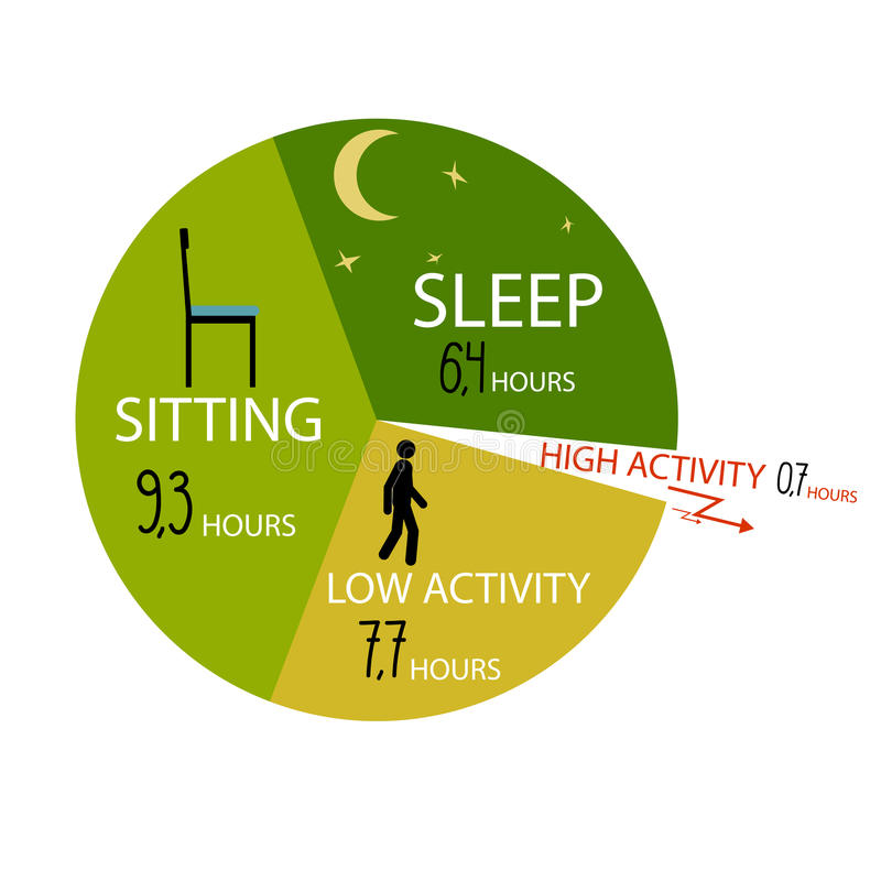 High and low active life infographic royalty free illustration