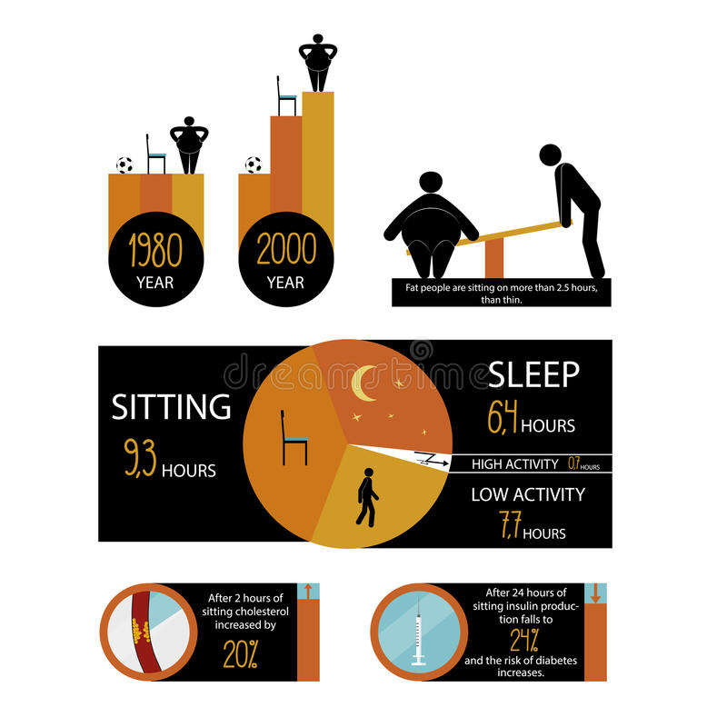 High and low active life infographic vector illustration