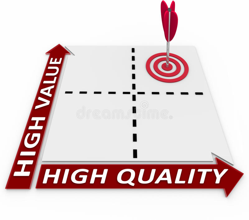 High Quality and Value on Matrix Ideal Product Planning. Plan your product and processes by aiming for both high quality and high value to set your goods and stock illustration