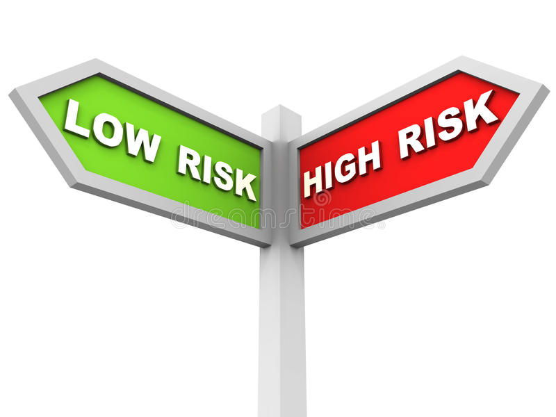 High risk low risk. High risk on one side and low risk on another, concept of amount of risk on different choices you can make for a business, process or policy