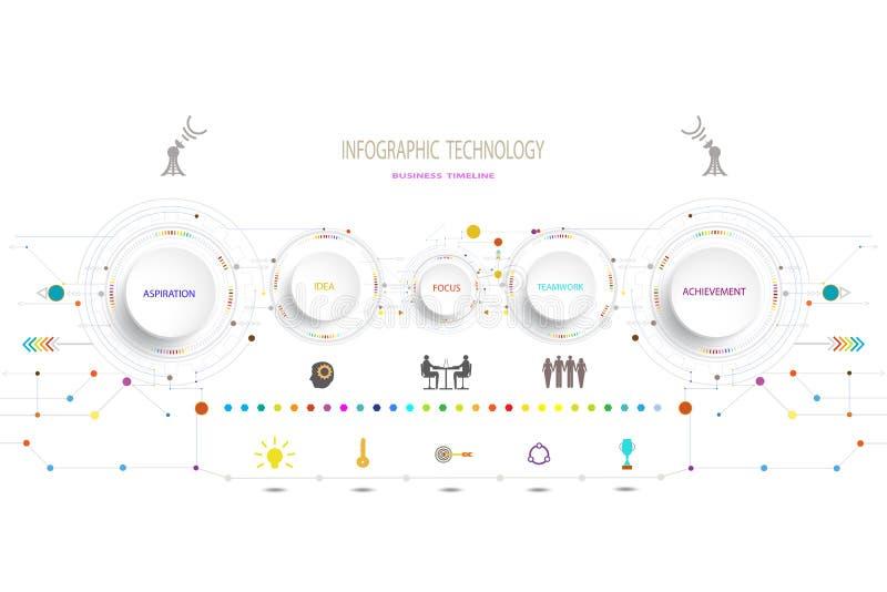 High-Teches digitales der Infographic-Schablonenzeitachse-Technologie und englisch stock abbildung