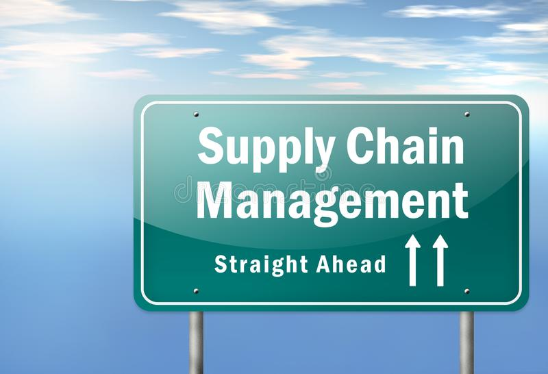 Highway Signpost Supply Chain Management. Wording royalty free illustration