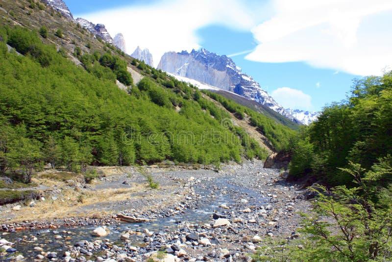 Download Hiking Patagonia stock image. Image of south, people - 25914293