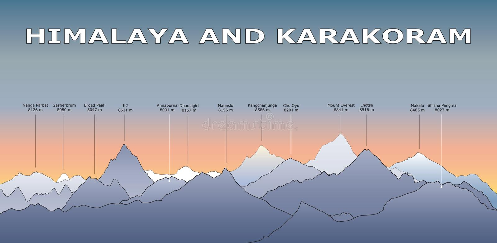 Himalaya and Karakorum mountains. Peaks with right shape and I provide name and height of the summits.  royalty free illustration