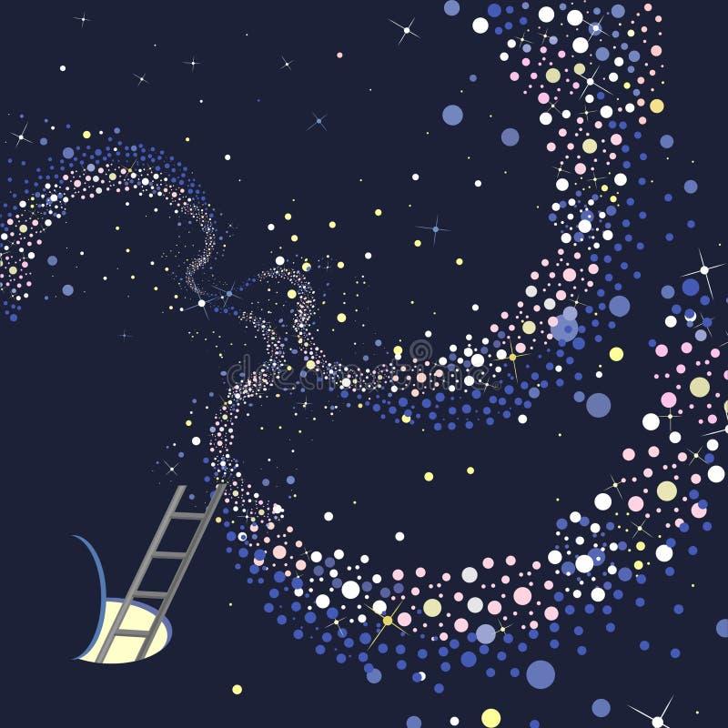 Himmel und Milchstraße