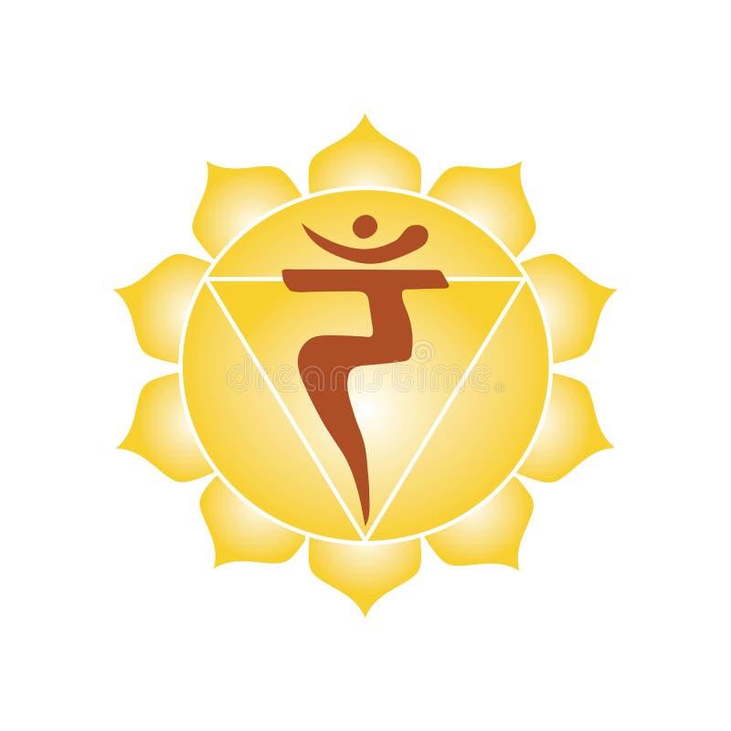 Hindui indio del buddhism de la yoga esotérica del símbolo del icono del chakra de Manipura stock de ilustración