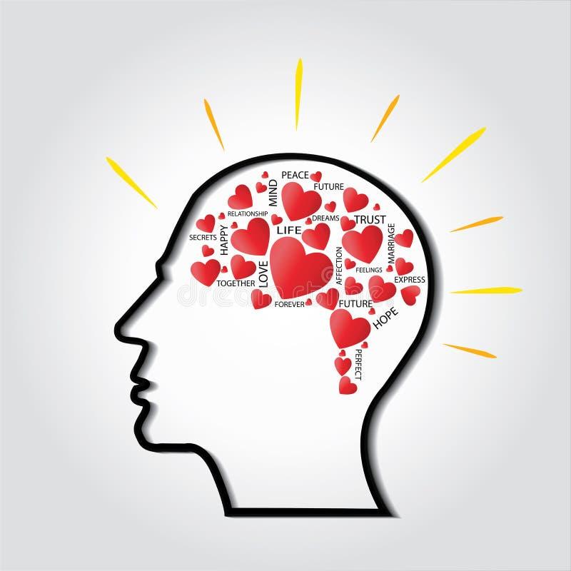 Hinking au sujet de l'amour à l'esprit a rempli de pensées illustration de vecteur