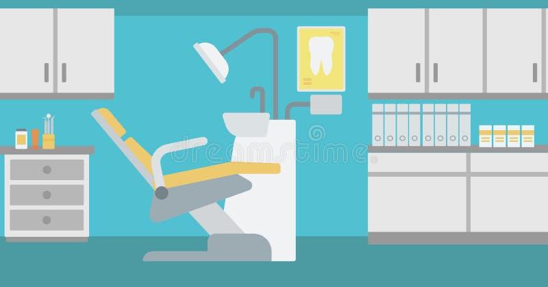 Hintergrund des Zahnarztbüros lizenzfreie abbildung