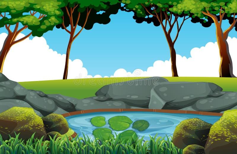 Hintergrundszene mit Teich auf dem Gebiet stock abbildung