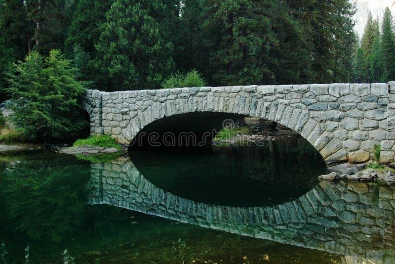 Download Hinweissymbol-Brücke stockfoto. Bild von überkreuzung, reise - 43676