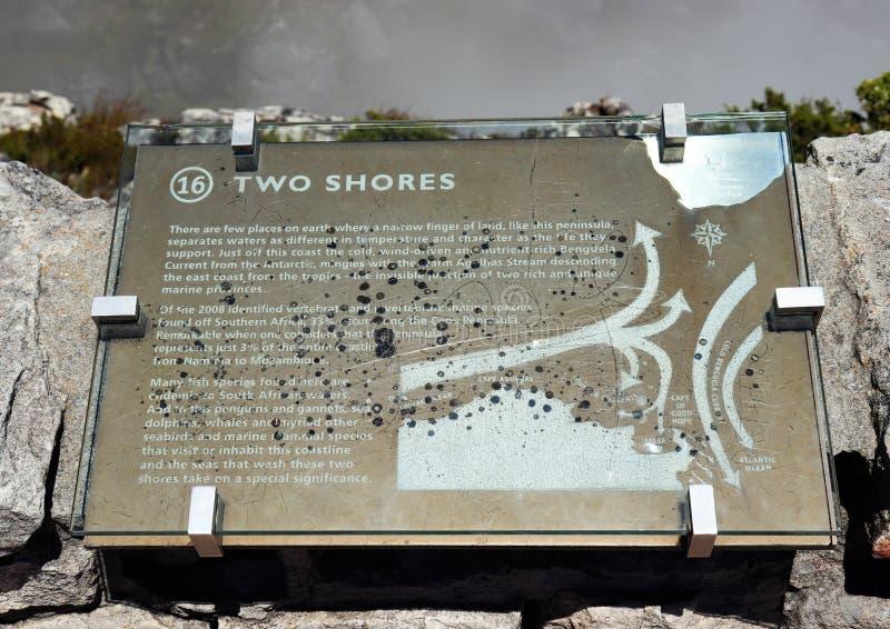 Hinweiszeichen auf Tafelberg in Cape Town lizenzfreie stockbilder