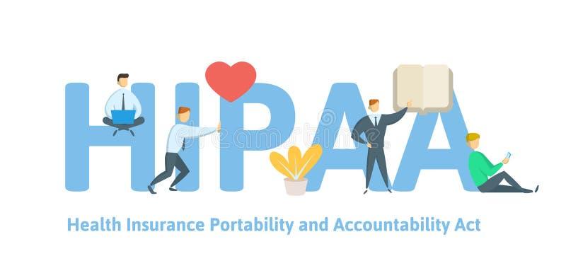 HIPAA, mobilidade do seguro de saúde e ato da responsabilidade Conceito com palavras-chaves, letras e ícones Vetor liso ilustração stock