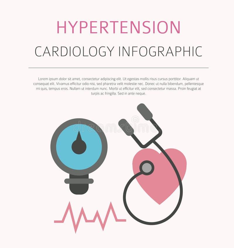 Hipertensão, desease médico infographic cardiology ilustração stock