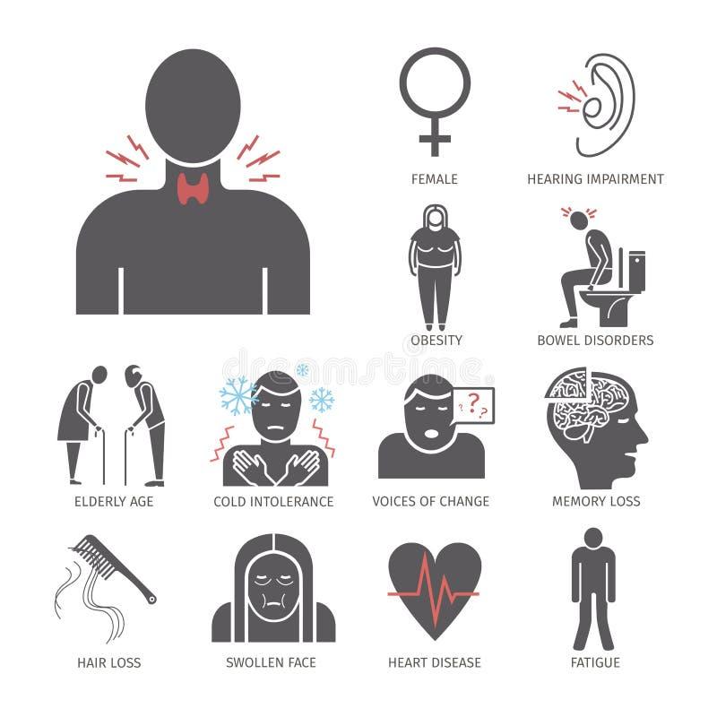 hipertireoidismo Sintomas, tratamento Ícones ajustados Sinais do vetor ilustração stock
