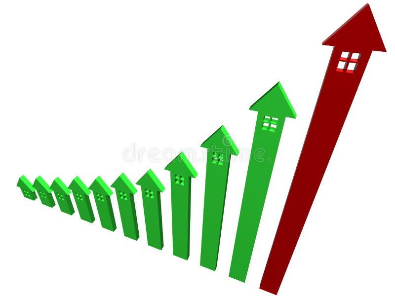 Hipoteca ilustração stock