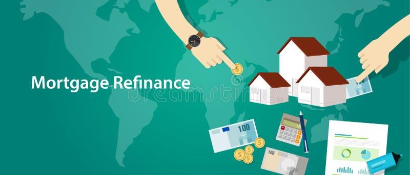A hipoteca refinancia o débito de empréstimo home da casa ilustração royalty free