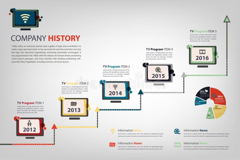 História da empresa & linha forma digital do desempenho a tempo da tevê (Vec ilustração do vetor