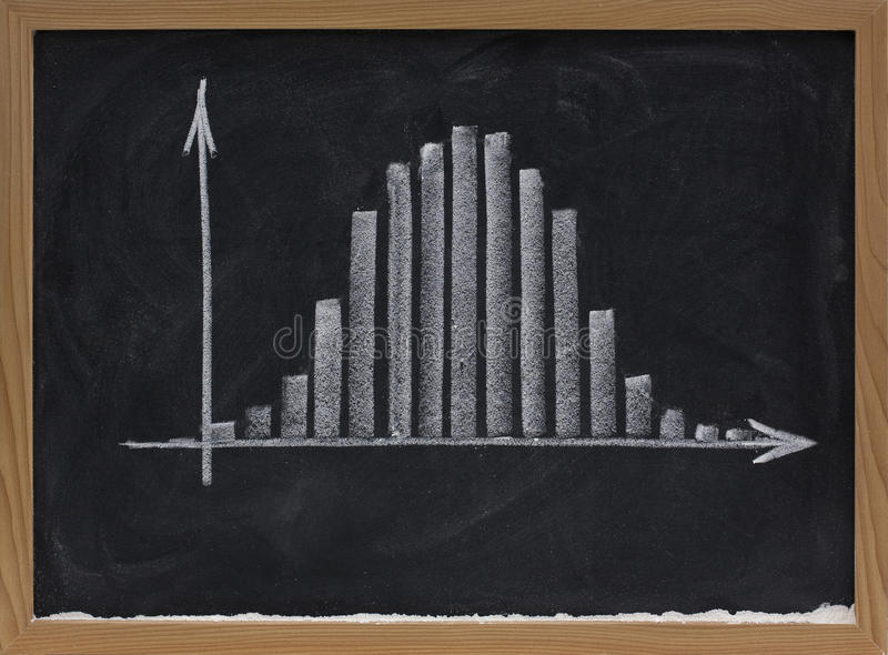 Download Histogram With Gaussian Distribution On Blackboard Stock Image - Image: 10681295