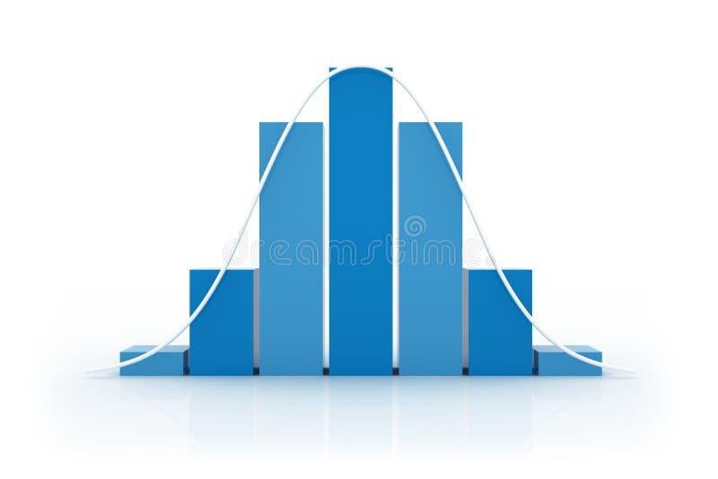 Histogramme - II de distribution normale image stock