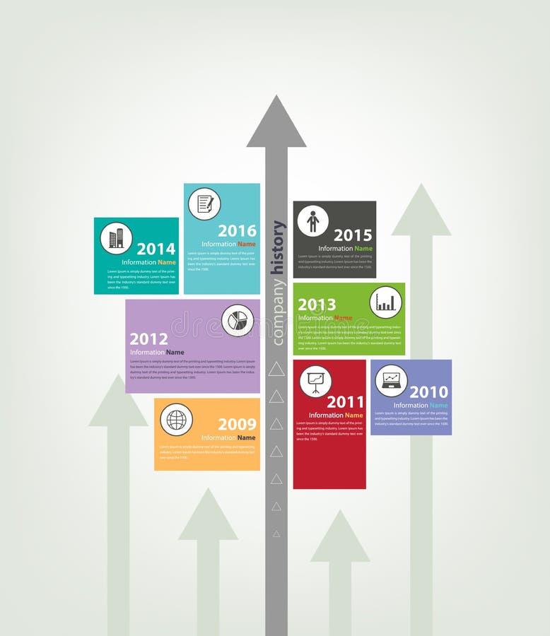 Histoire de société de chronologie et d'étape importante infographic dans le style de vecteur illustration libre de droits
