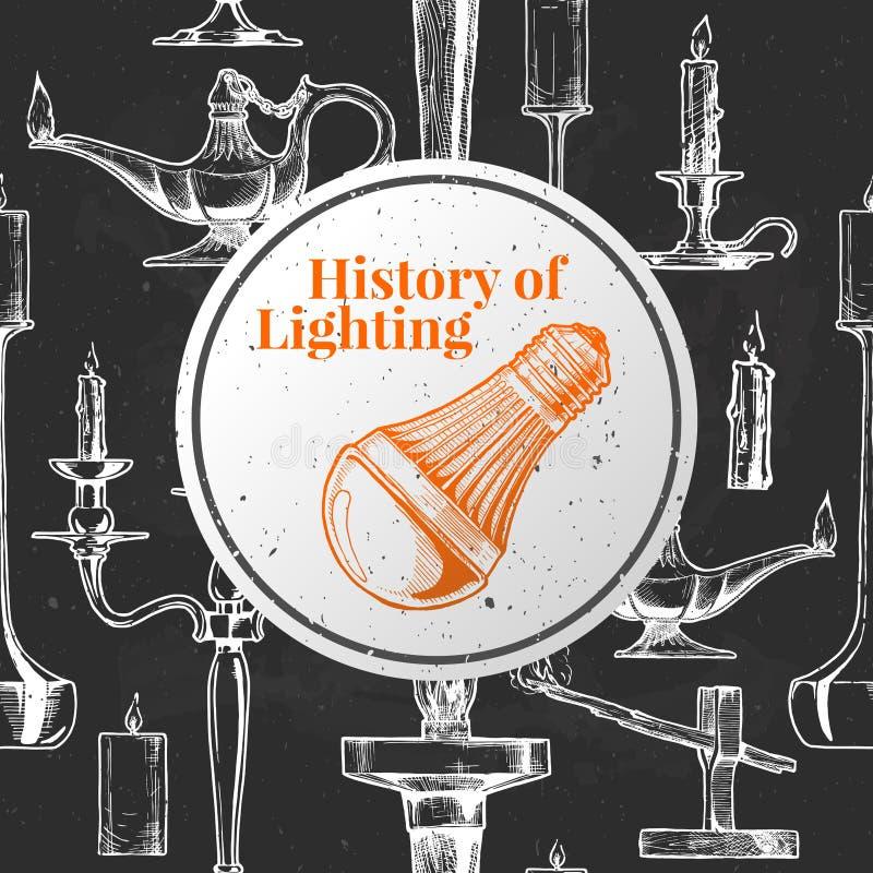Historia av belysning vektor illustrationer