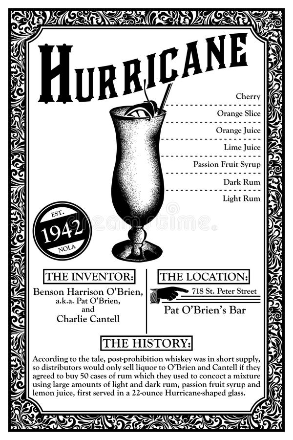 Historia av New Orleans libationer eller coctailar stock illustrationer