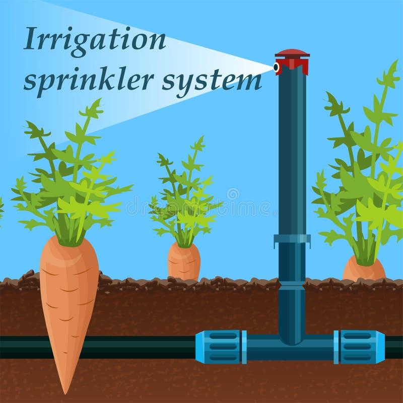Historieta que pone letras al sistema de rociadores de la irrigación stock de ilustración
