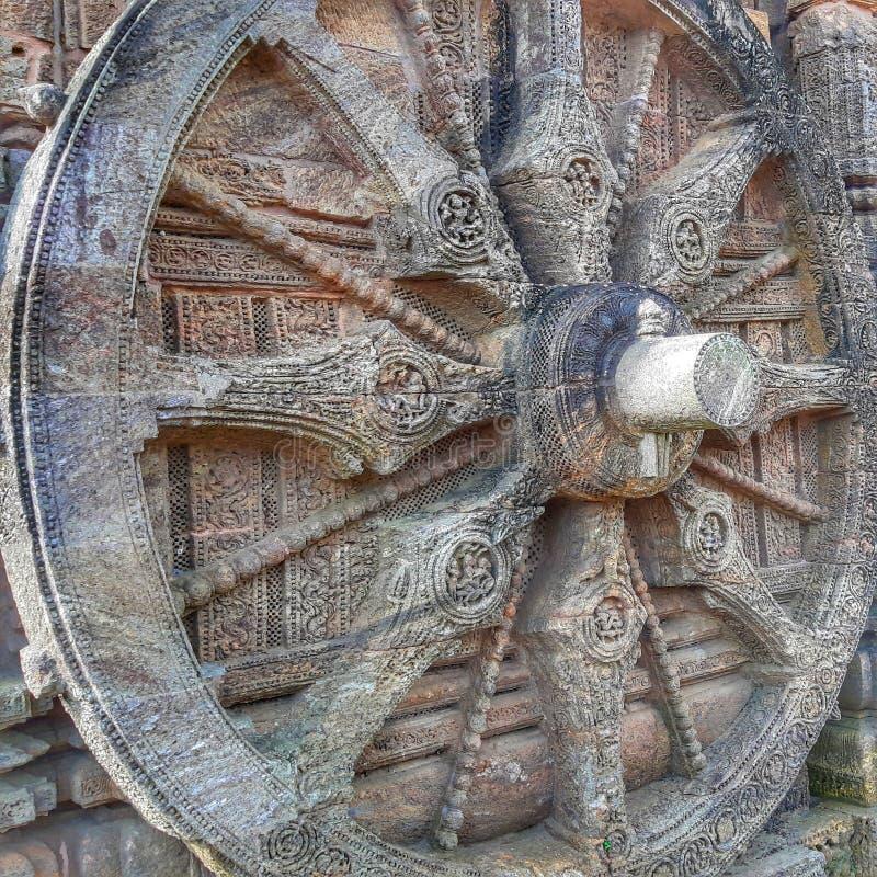 Historiska platser i Indien royaltyfri bild