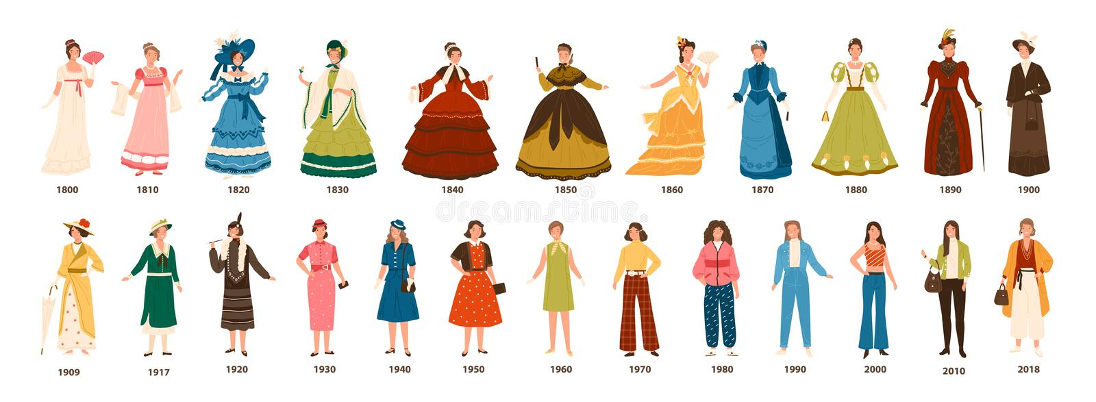 History of fashion. Collection of female clothing by decades. Bundle of pretty women dressed in stylish clothes isolated royalty free illustration