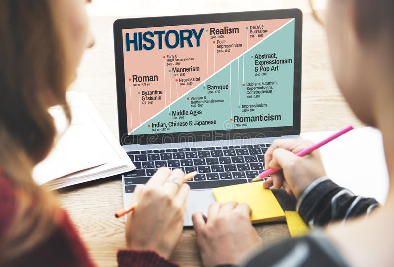 History Period Era Events Knowledge Concept royalty free stock photography