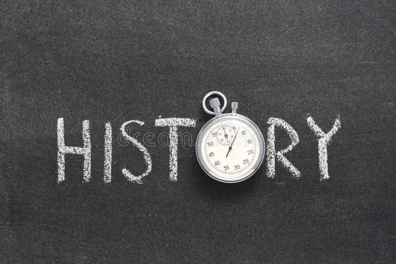 History word watch stock photography